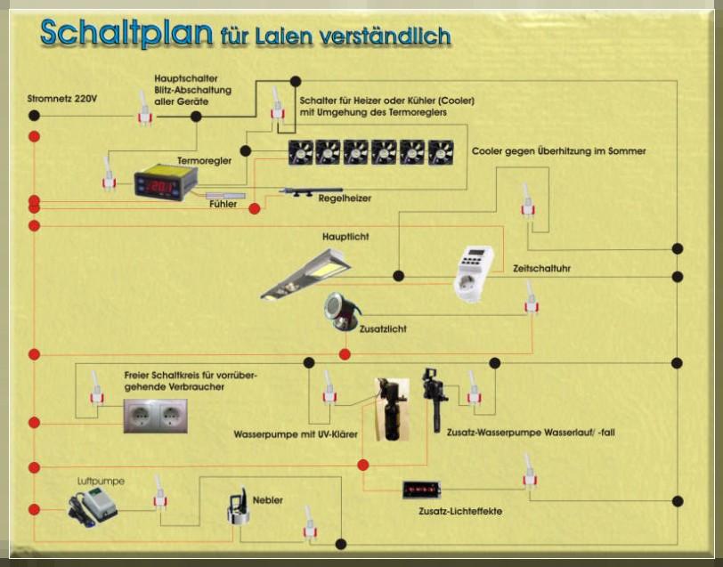 Nett Welen Blitzschaltplan Fotos - Elektrische Schaltplan-Ideen ...